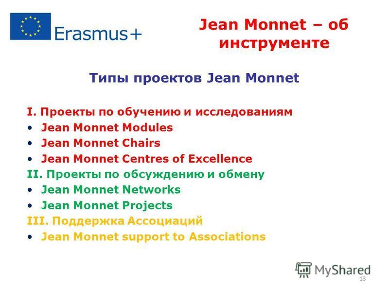 13 Типы проектов Jean Monnet I. Проекты по обучению и исследованиям Jean Monnet Modules Jean Monnet Chairs Jean Monnet Centres of Excellence II. Проекты по обсуждению и обмену Jean Monnet Networks Jean Monnet Projects III. Поддержка Ассоциаций Jean M