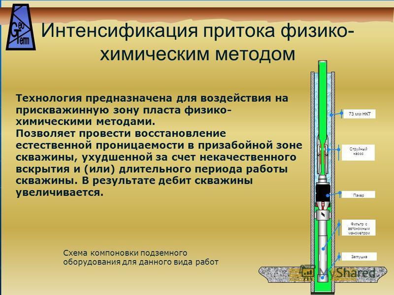 Интенсификация притока физико- химическим методом Струйный насос 73 мм НКТ Пакер Фильтр с автономным манометром Заглушка Технология предназначена для воздействия на прискважинную зону пласта физико- химическими методами. Позволяет провести восстановл
