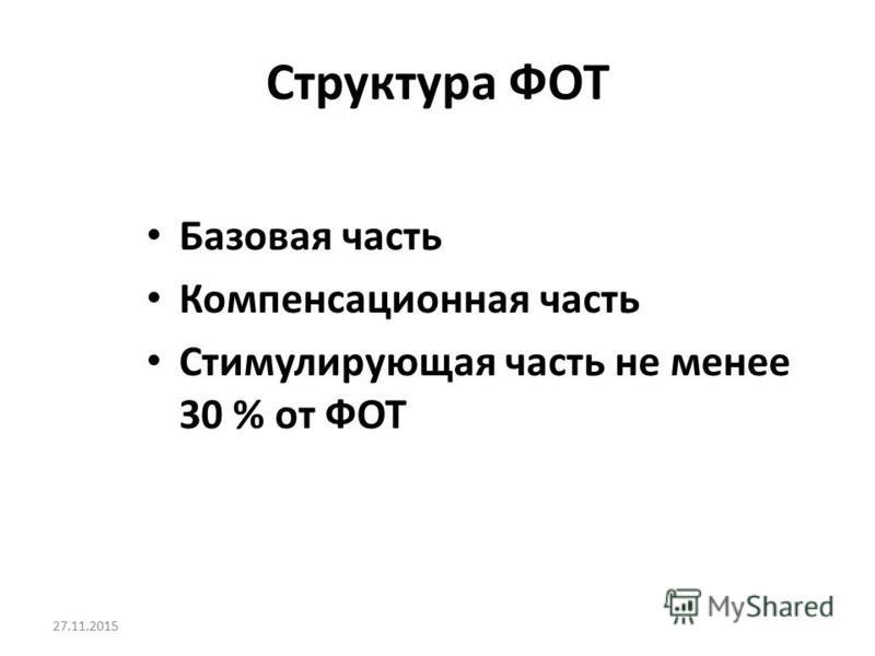 Структура ФОТ Базовая часть Компенсационная часть Стимулирующая часть не менее 30 % от ФОТ 27.11.2015