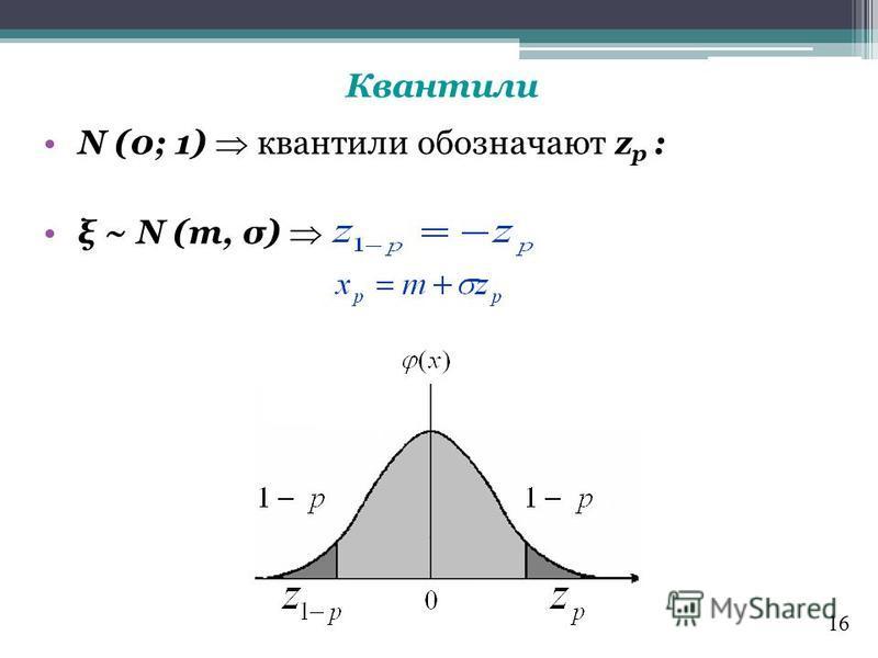 Квантили N (0; 1) квантили обозначают z p : ξ ~ N (m, σ) 16