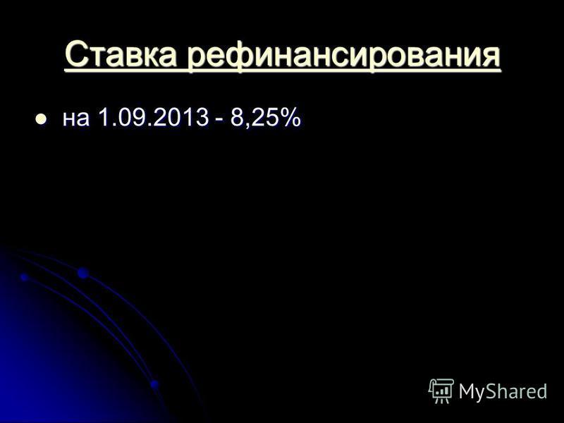 Ставка рефинансирования Ставка рефинансирования на 1.09.2013 - 8,25% на 1.09.2013 - 8,25%