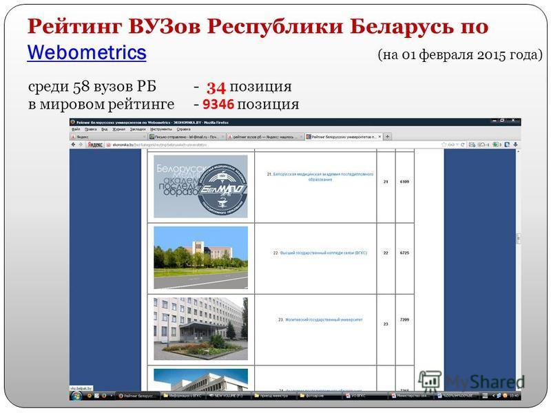 Рейтинг ВУЗов Республики Беларусь по Webometrics Webometrics (на 01 февраля 2015 года) среди 58 вузов РБ - 34 позиция в мировом рейтинге - 9346 позиция