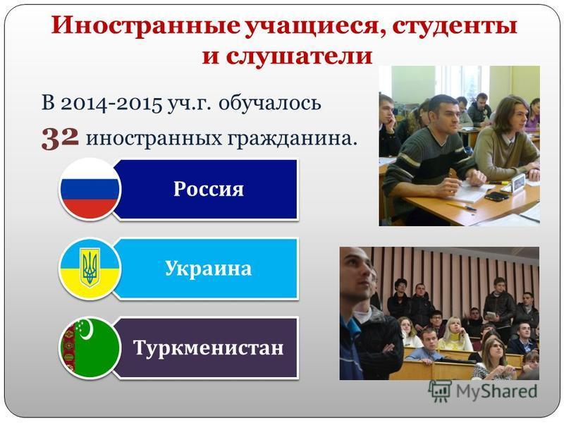 Иностранные учащиеся, студенты и слушатели В 2014-2015 уч.г. обучалось 32 иностранних гражданина. Россия Украина Туркменистан