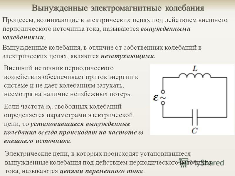 Вынужденные электромагнитные колебания Процессы, возникающие в электрических цепях под действием внешнего периодического источника тока, называются вынужденными колебаниями. Вынужденные колебания, в отличие от собственных колебаний в электрических це