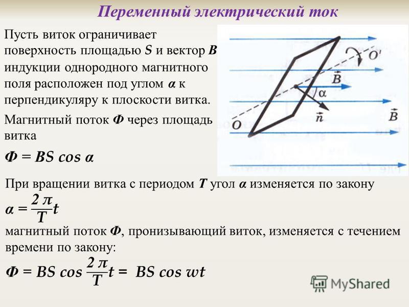 Пусть виток ограничивает поверхность площадью S и вектор В индукции однородного магнитного поля расположен под уг  лом α к перпендикуляру к плоскости витка. Магнитный поток Ф через площадь витка Ф = В S cos α Переменный электрический ток
