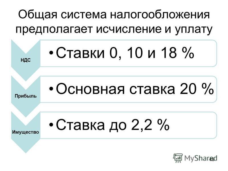 Общая система налогообложения предполагает исчисление и уплату НДС Ставки 0, 10 и 18 % Прибыль О с н о в н а я с т а в к а 2 0 % Имущество Ставка до 2,2 % 49