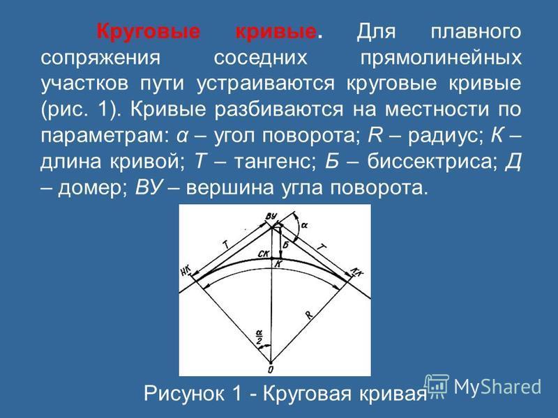 радиус кривой пути вычислить подойдет простая синтетическая