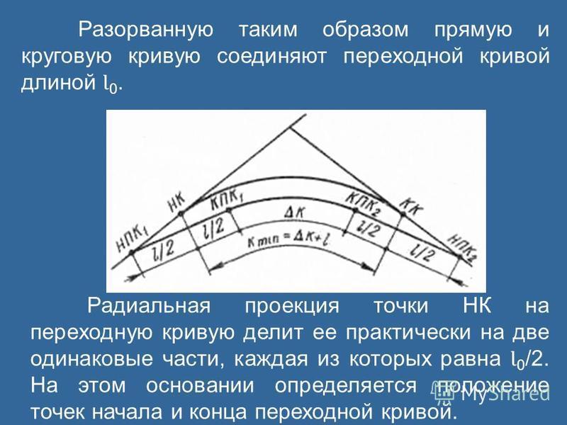 Разорванную таким образом прямую и круговую кривую соединяют переходной кривой длиной Ɩ 0. Радиальная проекция точки НК на переходную кривую делит ее практически на две одинаковые части, каждая из которых равна Ɩ 0 /2. На этом основании определяется