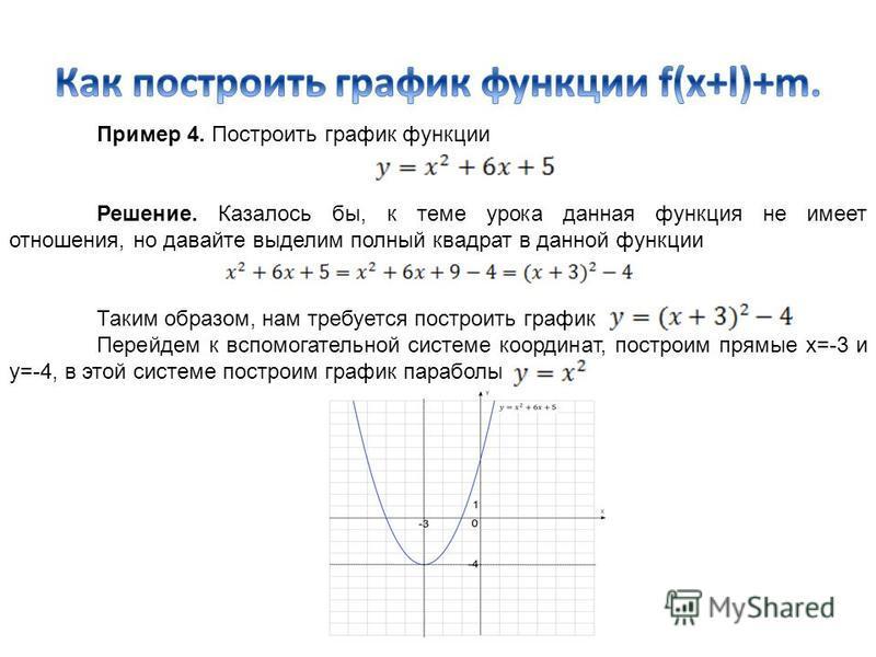 Пример 4. Построить график функции Решение. Казалось бы, к теме урока данная функция не имеет отношения, но давайте выделим полный квадрат в данной функции Таким образом, нам требуется построить график Перейдем к вспомогательной системе координат, по