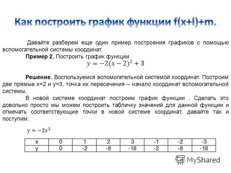 Давайте разберем еще один пример построения графиков с помощью вспомогательной системы координат. Пример 2. Построить график функции Решение. Воспользуемся вспомогательной системой координат. Построим две прямые x=2 и y=3, точка их пересечения – нача
