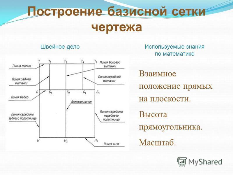 Построение базисной сетки чертежа Швейное дело Используемые знания по математике Взаимное положение прямых на плоскости. Высота прямоугольника. Масштаб.