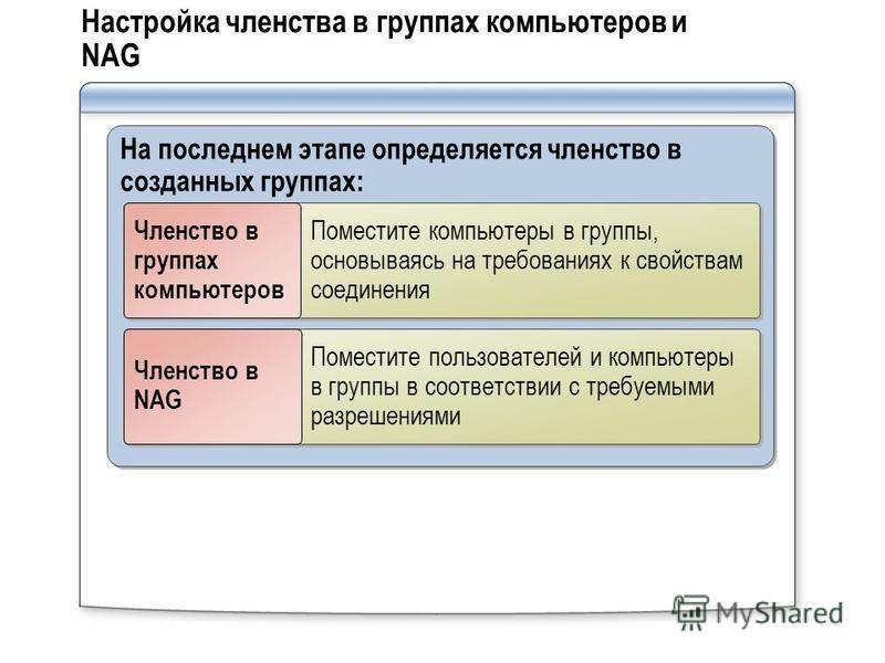 Настройка членства в группах компьютеров и NAG На последнем этапе определяется членство в созданных группах: Поместите компьютеры в группы, основываясь на требованиях к свойствам соединения Членство в группах компьютеров Поместите пользователей и ком