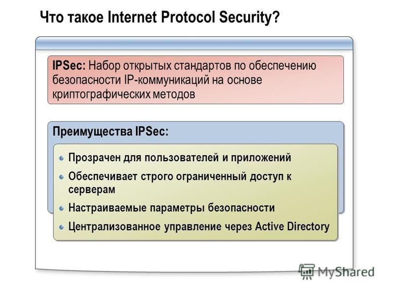 Что такое Internet Protocol Security? Преимущества IPSec: Прозрачен для пользователей и приложений Обеспечивает строго ограниченный доступ к серверам Настраиваемые параметры безопасности Централизованное управление через Active Directory Прозрачен дл