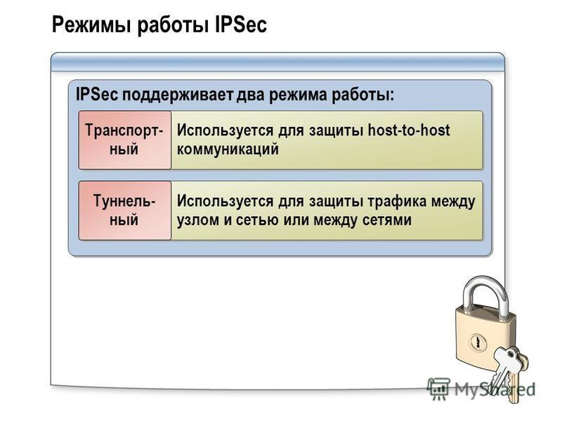 Режимы работы IPSec IPSec поддерживает два режима работы: Используется для защиты host-to-host коммуникаций Транспорт- ный Используется для защиты трафика между узлом и сетью или между сетями Туннель- ный