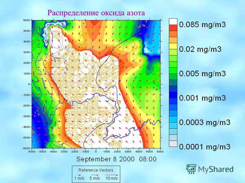 Распределение оксида азота