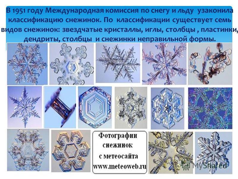 В 1951 году Международная комиссия по снегу и льду узаконила классификацию снежинок. По классификации существует семь видов снежинок: звездчатые кристаллы, иглы, столбцы, пластинки, дендриты, столбцы и снежинки неправильной формы.