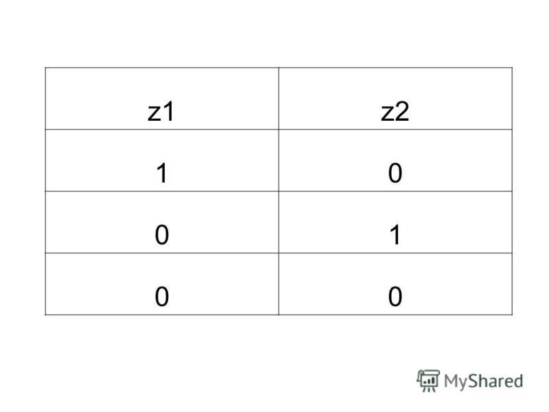 Например, при исследовании заработной платы y от уровня образования можно рассматривать 3 значения признака х ( начальное, среднее, высшее (учитывается наивысшее из имеющихся у работника образований) Фиктивные переменные: