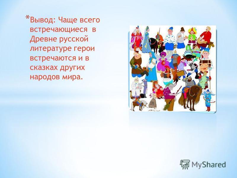 * Вывод: Чаще всего встречающиеся в Древне русской литературе герои встречаются и в сказках других народов мира.