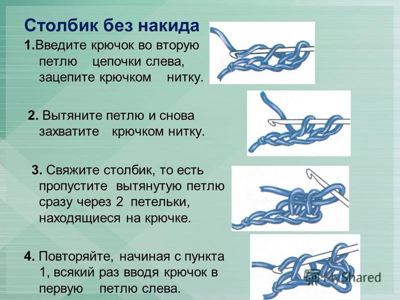 Столбик без накида 1. Введите крючок во вторую петлю цепочки слева, зацепите крючком нитку. 2. Вытяните петлю и снова захватите крючком нитку. 3. Свяжите столбик, то есть пропустите вытянутую петлю сразу через 2 петельки, находящиеся на крючке. 4. По