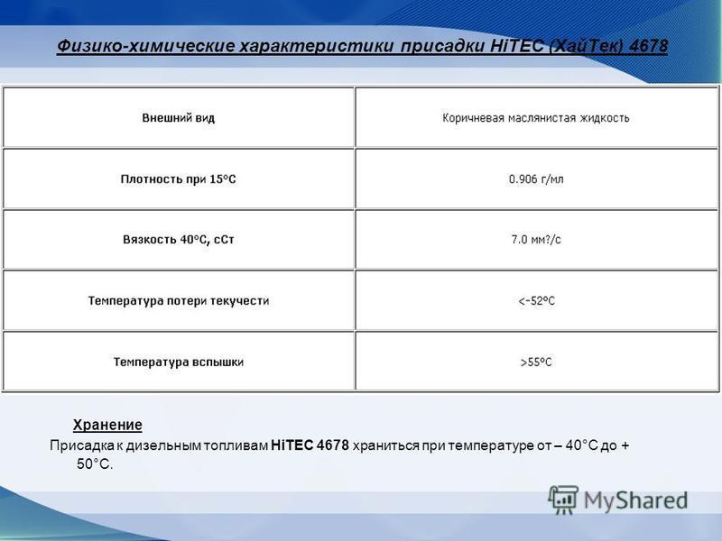 Физико-химические характеристики присадки HiTEC (Хай Тек) 4678 Хранение Присадка к дизельным топливам HiTEC 4678 храниться при температуре от – 40°C до + 50°C.