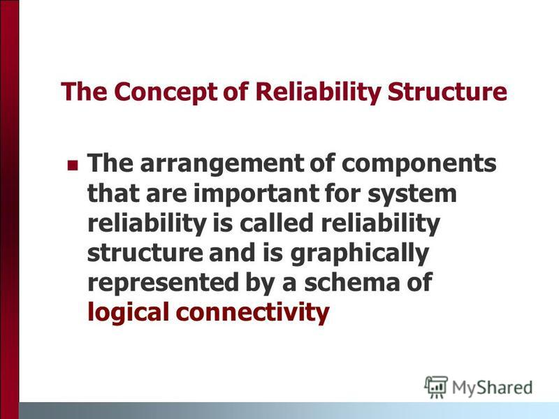 The Concept of Reliability Structure The arrangement of components that are important for system reliability is called reliability structure and is graphically represented by a schema of logical connectivity