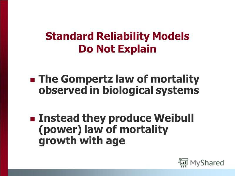 Standard Reliability Models Do Not Explain The Gompertz law of mortality observed in biological systems Instead they produce Weibull (power) law of mortality growth with age