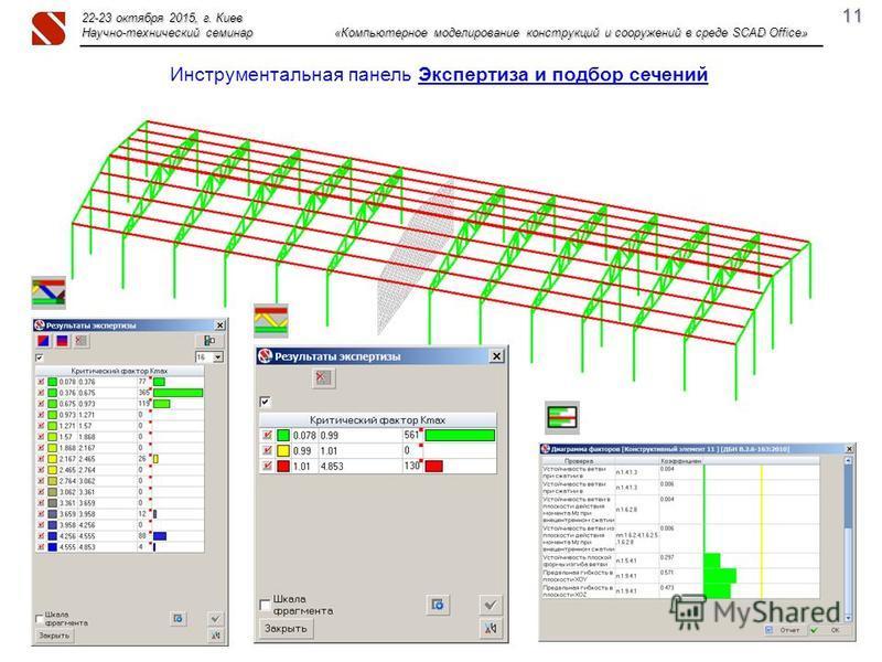 11111111 22-23 октября 2015, г. Киев Научно-технический семинар «Компьютерное моделирование конструкций и сооружений в среде SCAD Office» Инструментальная панель Экспертиза и подбор сечений