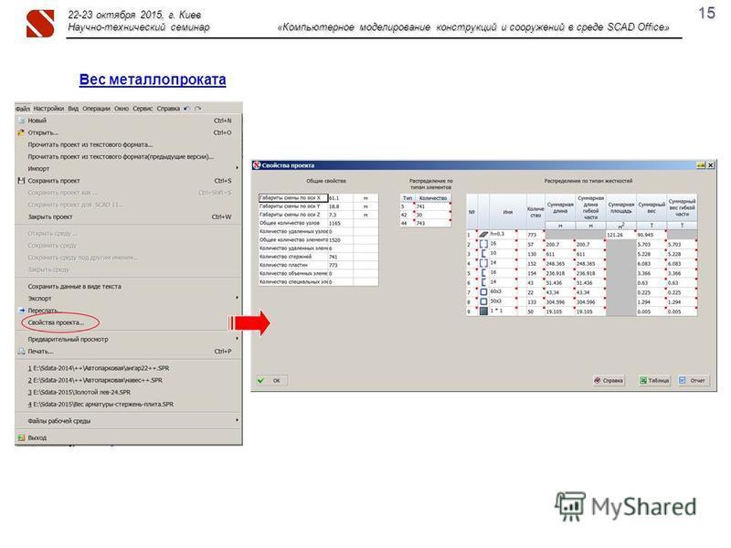 15151515 22-23 октября 2015, г. Киев Научно-технический семинар «Компьютерное моделирование конструкций и сооружений в среде SCAD Office» Вес металлопроката