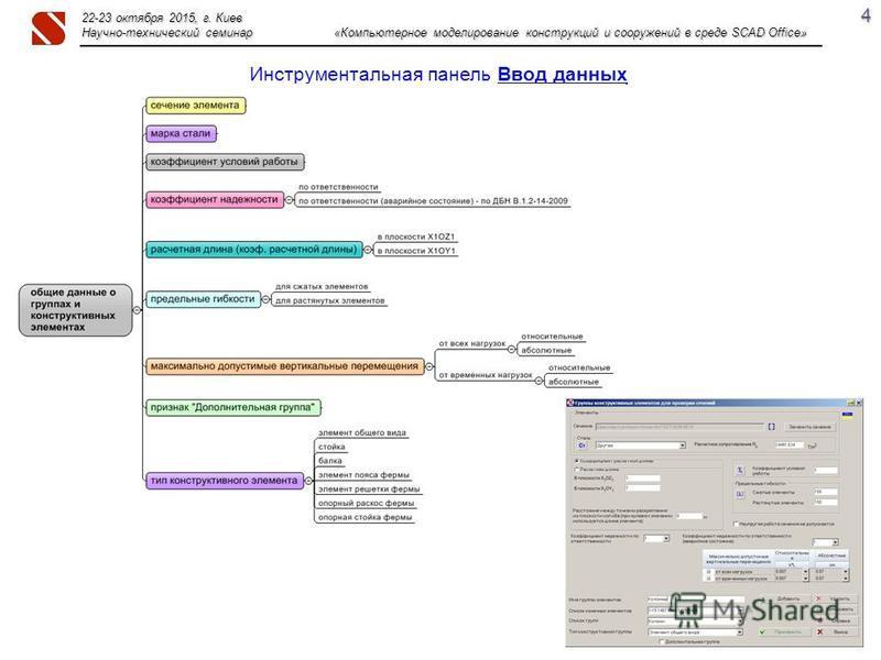 4 22-23 октября 2015, г. Киев Научно-технический семинар «Компьютерное моделирование конструкций и сооружений в среде SCAD Office» Инструментальная панель Ввод данных