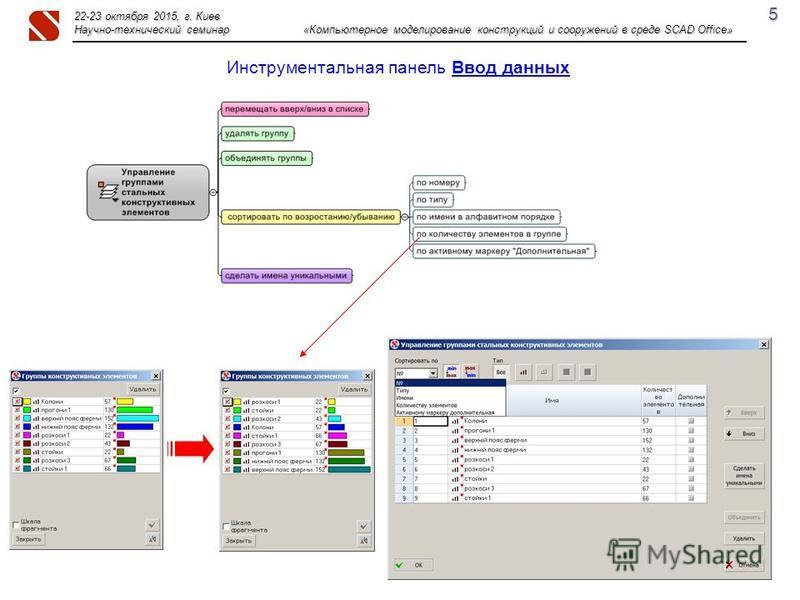 5 22-23 октября 2015, г. Киев Научно-технический семинар «Компьютерное моделирование конструкций и сооружений в среде SCAD Office» Инструментальная панель Ввод данных
