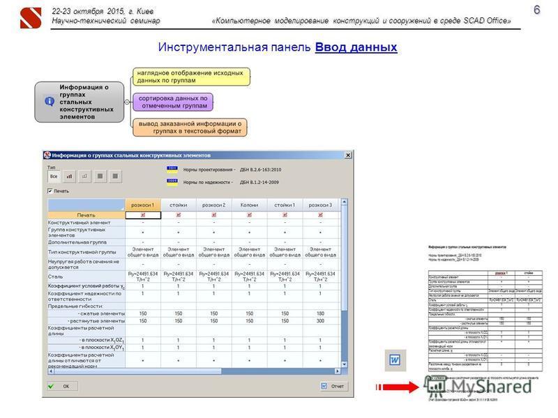 6 22-23 октября 2015, г. Киев Научно-технический семинар «Компьютерное моделирование конструкций и сооружений в среде SCAD Office» Инструментальная панель Ввод данных