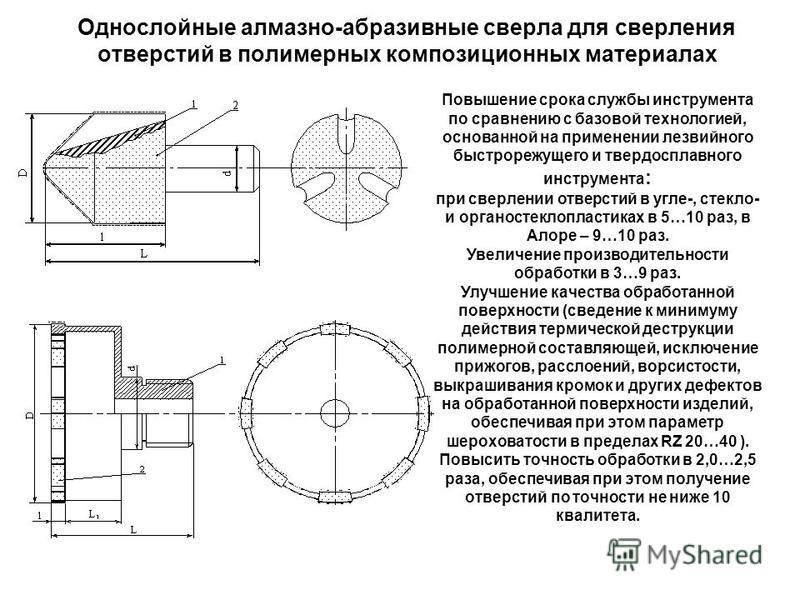 Однослойные алмазно-абразивные сверла для сверления отверстий в полимерных композиционных материалах Повышение срока службы инструмента по сравнению с базовой технологией, основанной на применении лезвийного быстрорежущего и твердосплавного инструмен