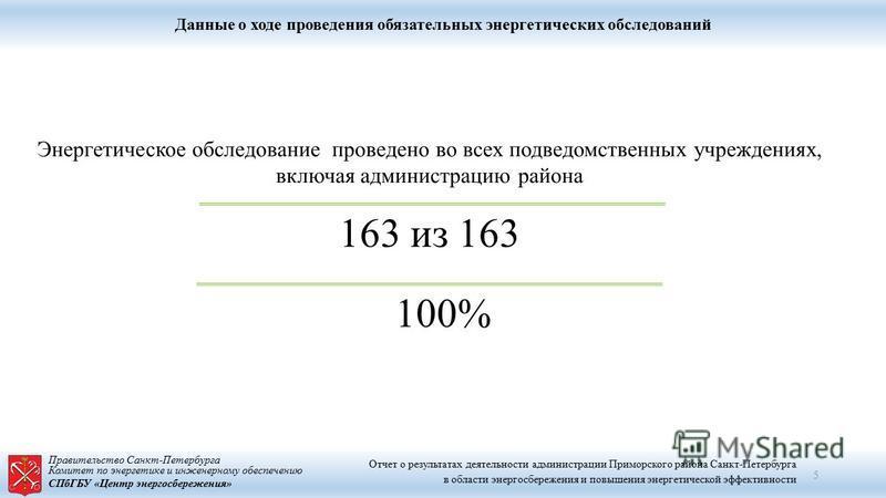 Правительство Санкт-Петербурга Комитет по энергетике и инженерному обеспечению СПбГБУ «Центр энергосбережения» Данные о ходе проведения обязательных энергетических обследований Энергетическое обследование проведено во всех подведомственных учреждения