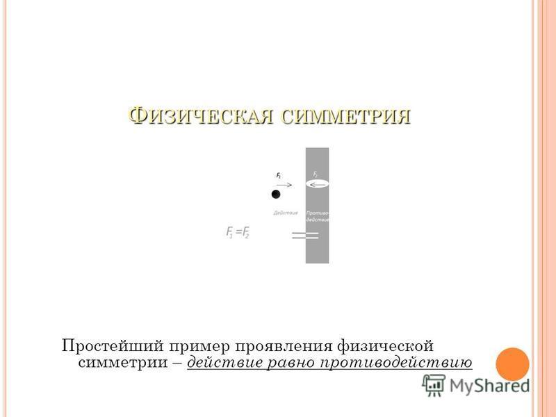 Ф ИЗИЧЕСКАЯ СИММЕТРИЯ Простейший пример проявления физической симметрии – действие равно противодействию