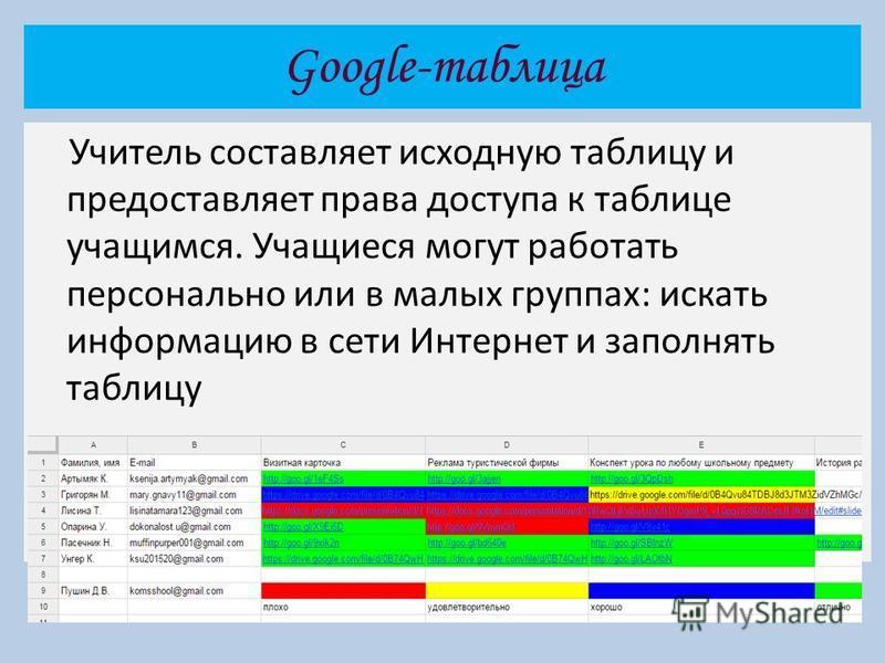 Google-таблица Учитель составляет исходную таблицу и предоставляет права доступа к таблице учащимся. Учащиеся могут работать персонально или в малых группах: искать информацию в сети Интернет и заполнять таблицу
