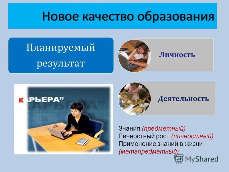 Новое качество образования Новое качество образования Планируемый результат Личность Деятельность Знания (предметный) Личностный рост (личностный) Применение знаний в жизни (метапредметный)