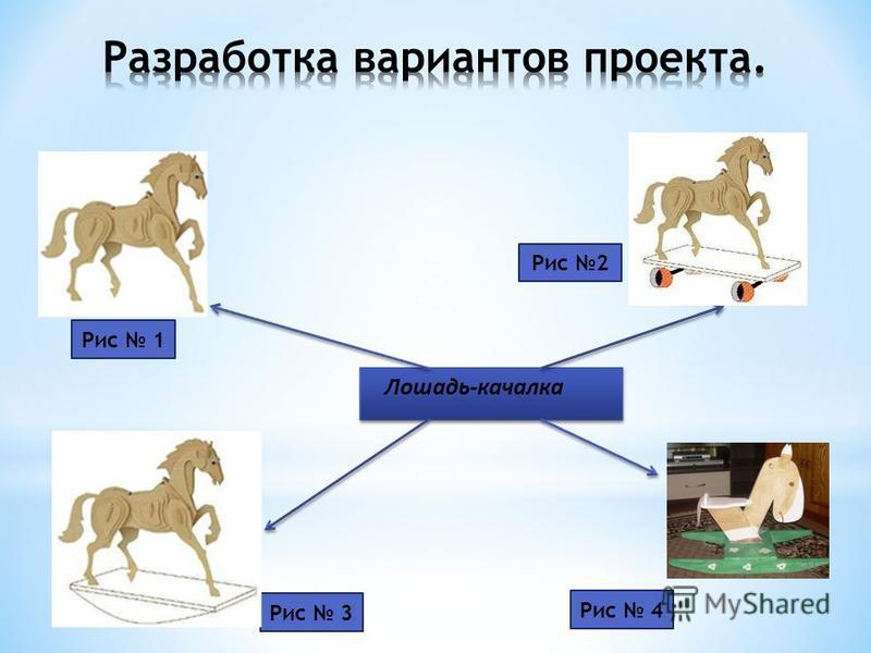 Лошадь-качалка Рис 1 Рис 2 Рис 3 Рис 4
