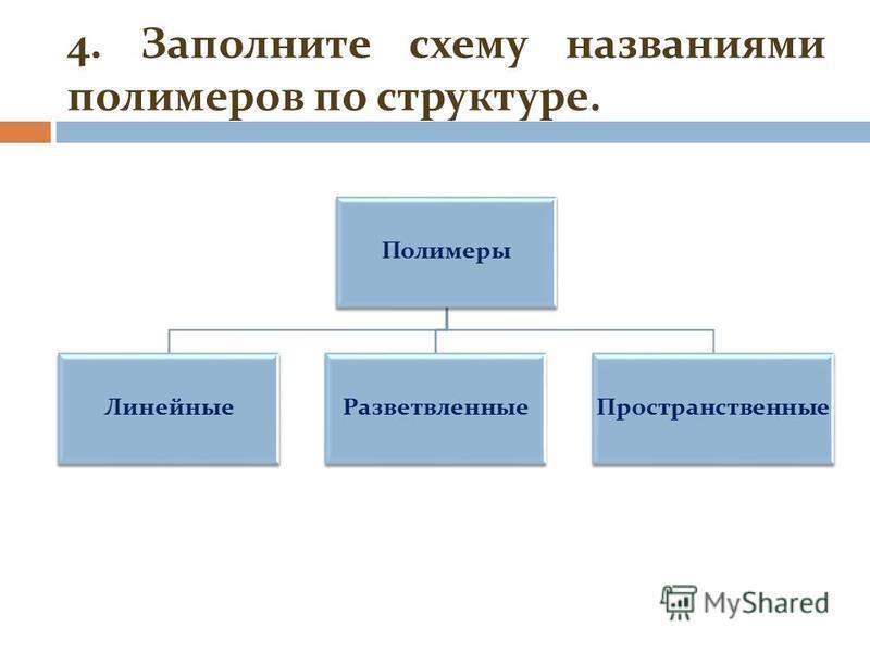 4. Заполните схему названиями полимеров по структуре. Полимеры Линейные РазветвленныеПространственные