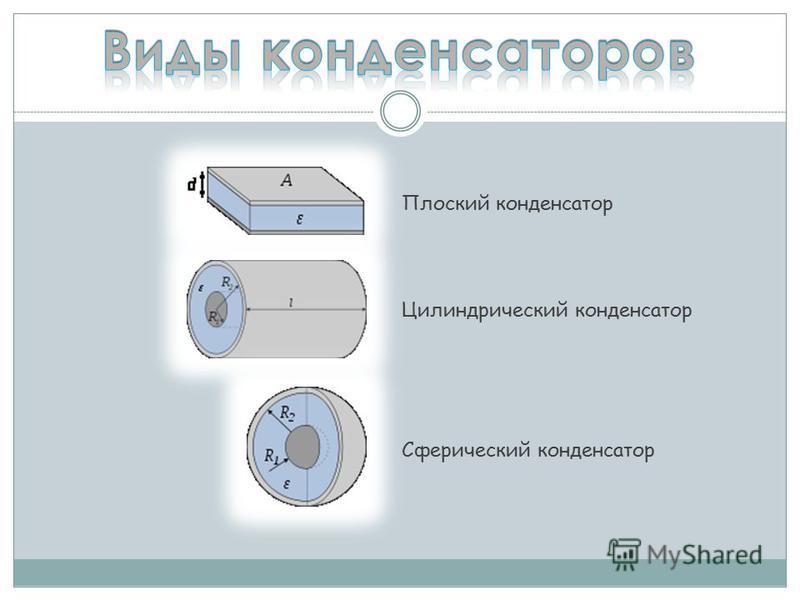 Плоский конденсатор Цилиндрический конденсатор Сферический конденсатор