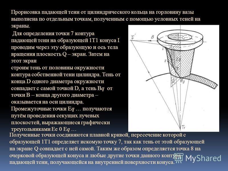 Прорисовка падающей тени от цилиндрического кольца на горловину вазы выполнена по отдельным точкам, полученным с помощью условных теней на экраны. Для определения точки 7 контура падающей тени на образующей 1Т1 конуса I проводим через эту образующую