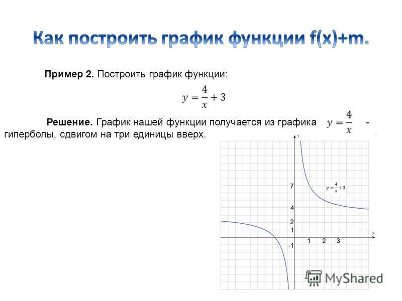 Пример 2. Построить график функции: Решение. График нашей функции получается из графика - гиперболы, сдвигом на три единицы вверх.