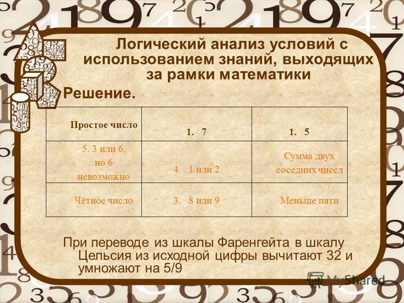 Логический анализ условий с использованием знаний, выходящих за рамки математики Решение. При переводе из шкалы Фаренгейта в шкалу Цельсия из исходной цифры вычитают 32 и умножают на 5/9 Простое число 1.7 1.5 5. 3 или 6, но 6 невозможно 4.1 или 2 Сум