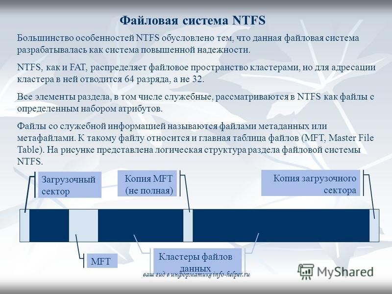 Файловая система NTFS Загрузочный сектор Копия загрузочного сектора MFT Кластеры файлов данных Копия MFT (не полная) Большинство особенностей NTFS обусловлено тем, что данная файловая система разрабатывалась как система повышенной надежности. NTFS, к