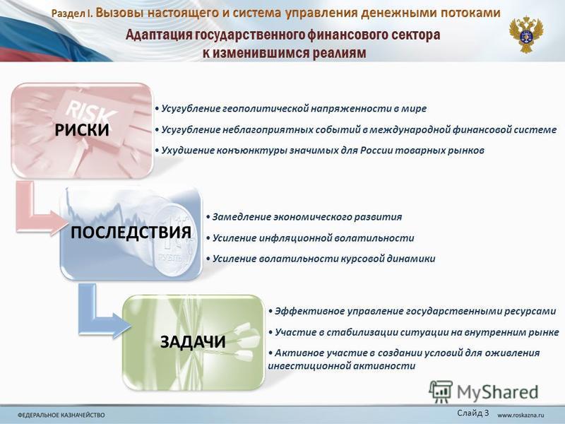 Адаптация государственного финансового сектора к изменившимся реалиям Усугубление геополитической напряженности в мире Усугубление неблагоприятных событий в международной финансовой системе Ухудшение конъюнктуры значимых для России товарных рынков За