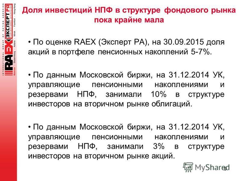 Доля инвестиций НПФ в структуре фондового рынка пока крайне мала По оценке RAEX (Эксперт РА), на 30.09.2015 доля акций в портфеле пенсионных накоплений 5-7%. По данным Московской биржи, на 31.12.2014 УК, управляющие пенсионными накоплениями и резерва