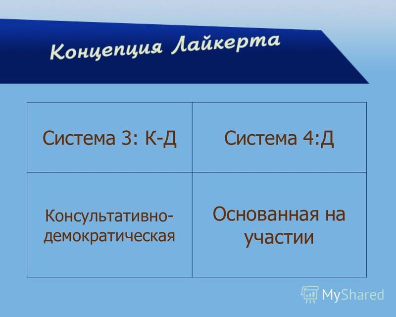 Система 3: К-ДСистема 4:Д Консультативно- демократическая Основанная на участии