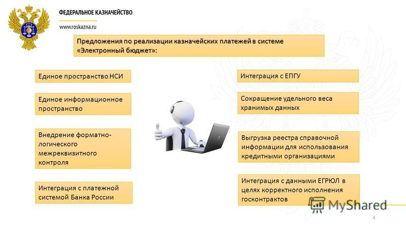 4 Предложения по реализации казначейских платежей в системе «Электронный бюджет»: Единое пространство НСИ Единое информационное пространство Внедрение форматно- логического межреквизитного контроля Интеграция с платежной системой Банка России Сокраще