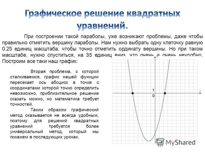 При построении такой параболы, уже возникают проблемы, даже чтобы правильно отметить вершину параболы. Нам нужно выбрать одну клеточку равную 0.25 единиц масштаба, чтобы точно отметить ординату вершины. Но при таком масштабе, нужно спуститься, на 35