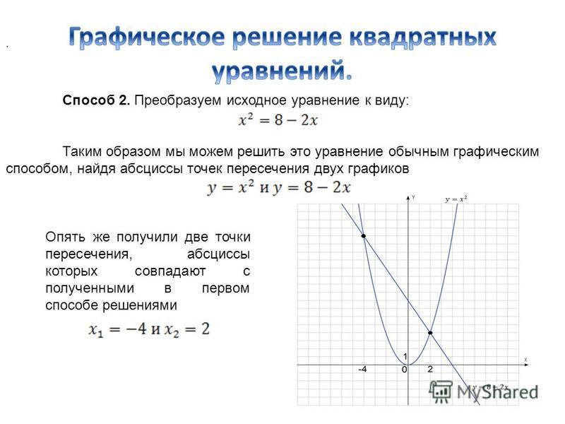 Способ 2. Преобразуем исходное уравнение к виду: Таким образом мы можем решить это уравнение обычным графическим способом, найдя абсциссы точек пересечения двух графиков Опять же получили две точки пересечения, абсциссы которых совпадают с полученным
