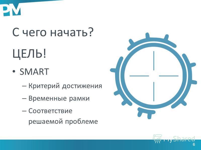 ЦЕЛЬ! SMART – Критерий достижения – Временные рамки – Соответствие решаемой проблеме 6